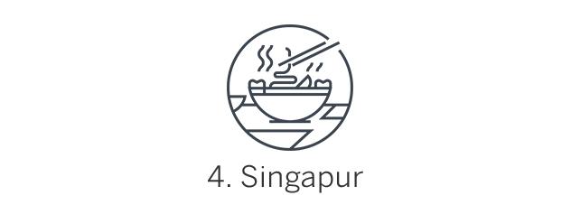 Singapur, Top 04 de Best in Asia Pacific 2019, los 10 mejores destinos de Asia-Pacífico