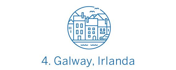 Galway, ciudad Top 4 Best in Travel 2020