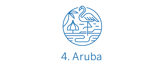 Aruba, país Top 4 Best in Travel 2020