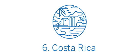 Costa Rica, país Top 6 Best in Travel 2020