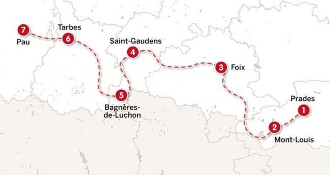 Mapa del itinerario de 3 semanas por lo mejor del Pirineo francés
