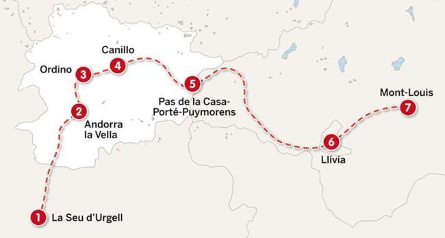 Mapa del itinerario de 7 días entre tres países